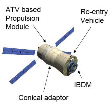 L'Inde réussit à récupérer une capsule spatiale sur Terre Carv111