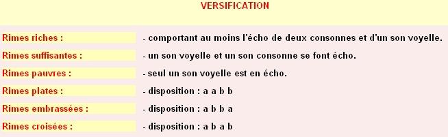 Cours & Exercices [ Français ] 4_bmp10