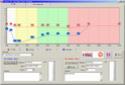 Analyze logiciel pour les courbes de HRC injection réglé kit 01-fi-10