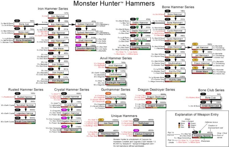 [MH1] Informacion Variada
