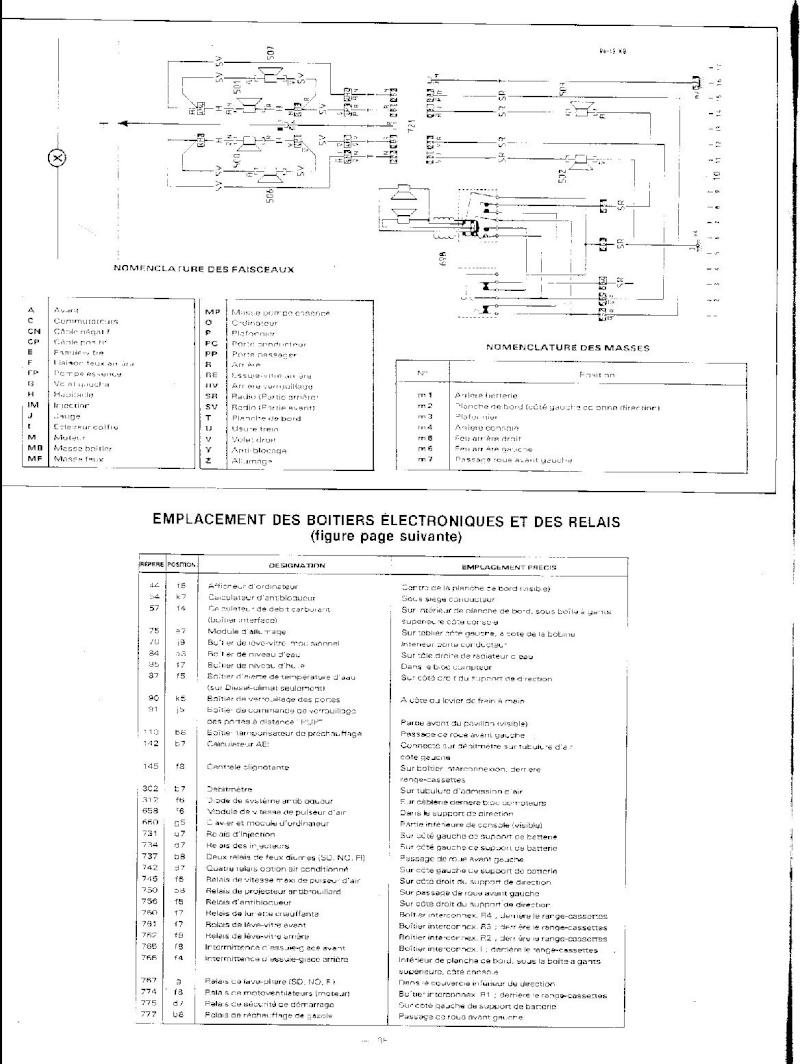 DIVERS Citro129