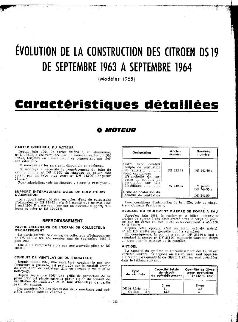 EVOLUTION DES MODELES DE 1964 A 1965 Ds_19225
