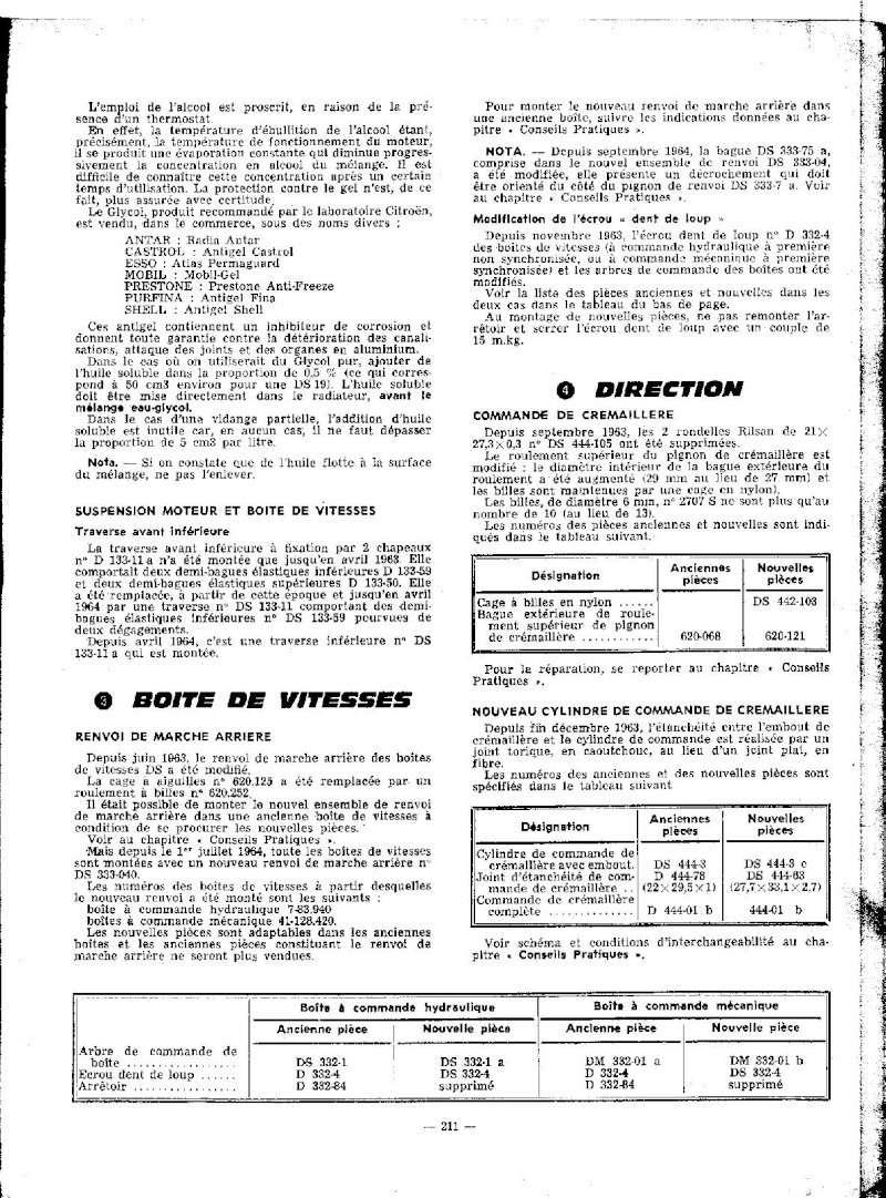EVOLUTION DES MODELES DE 1964 A 1965 Ds_19226