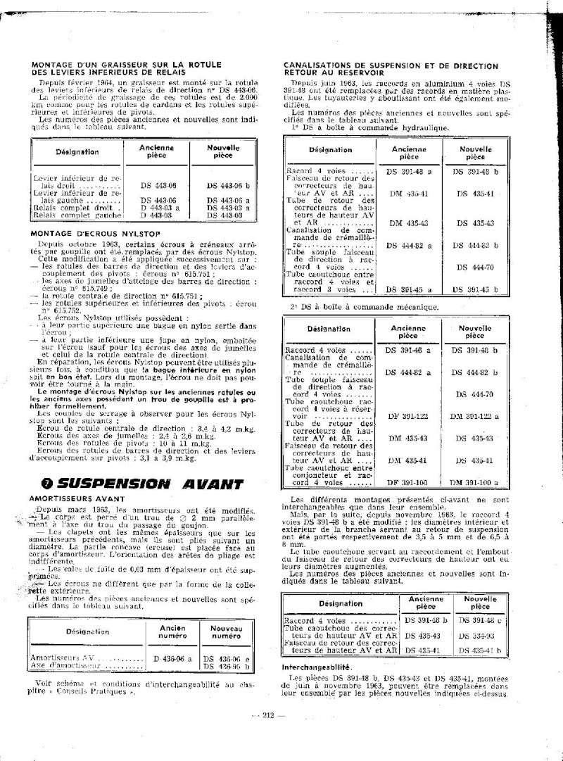 EVOLUTION DES MODELES DE 1964 A 1965 Ds_19227
