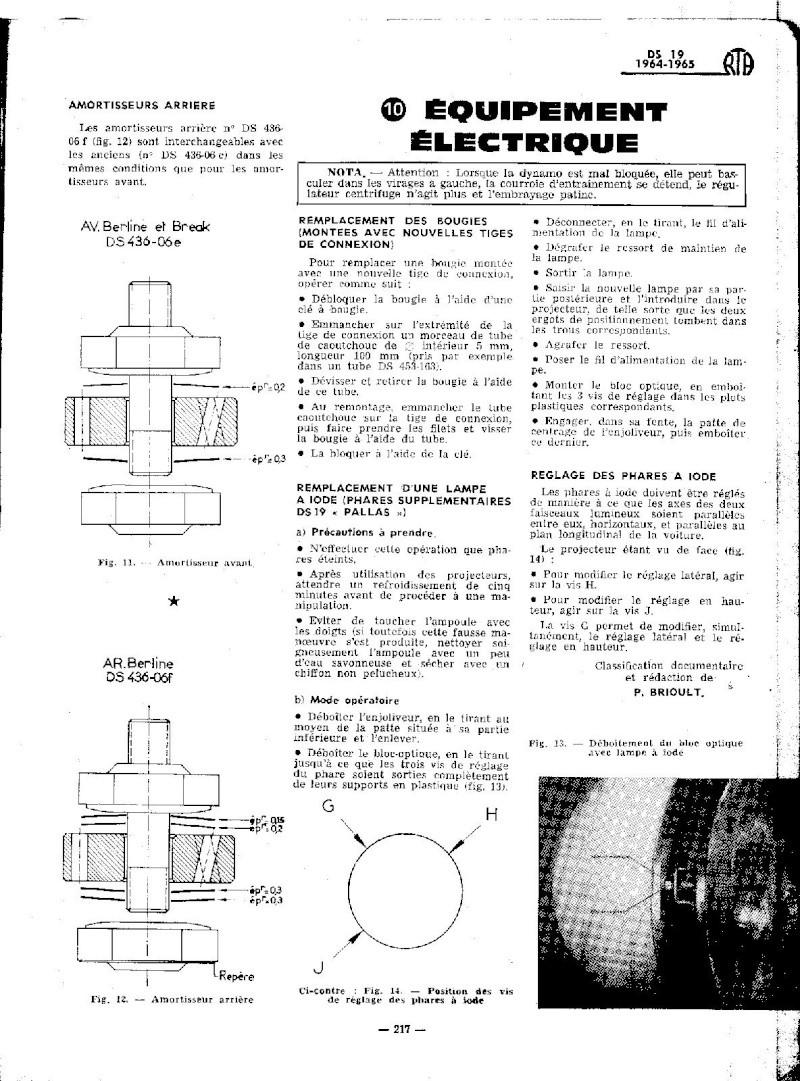 EVOLUTION DES MODELES DE 1964 A 1965 Ds_19232