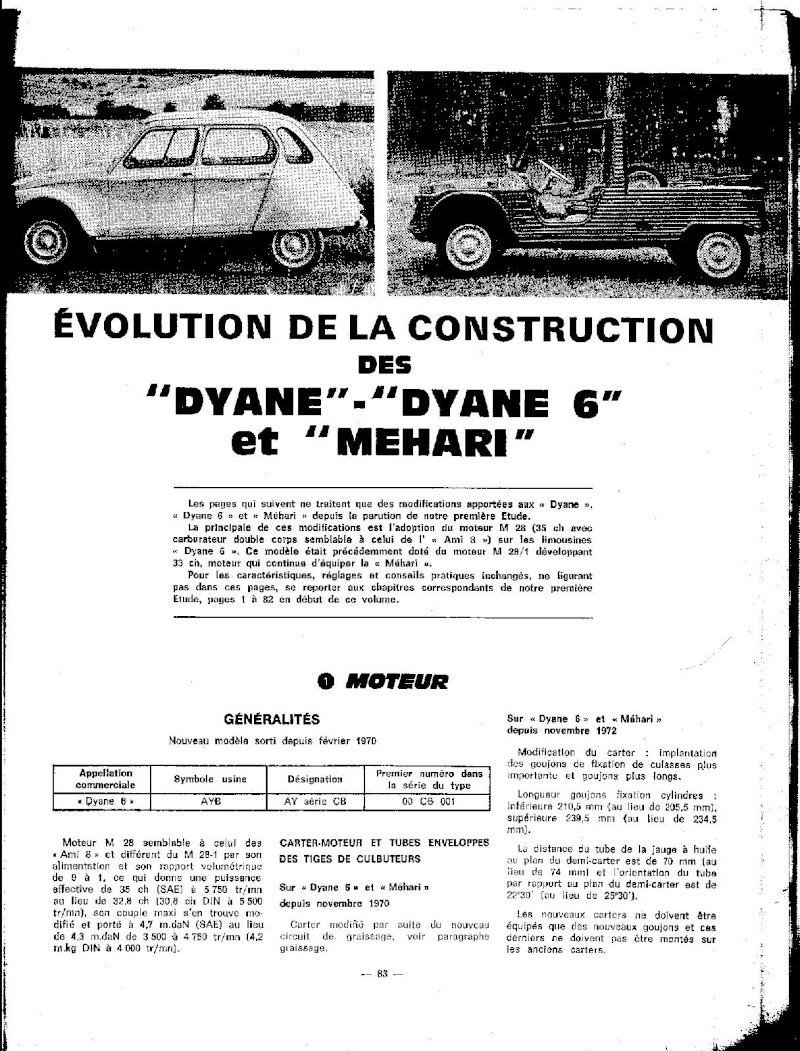 EVOLUTION DE LA CONSTRUCTION Dyane110
