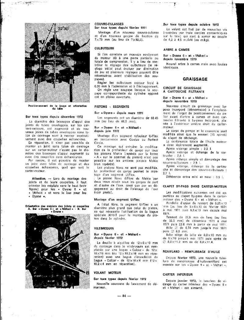 EVOLUTION DE LA CONSTRUCTION Dyane111