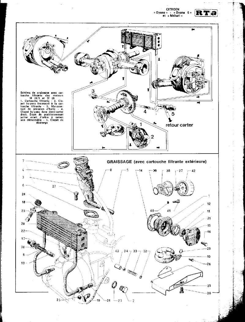 EVOLUTION DE LA CONSTRUCTION Dyane112