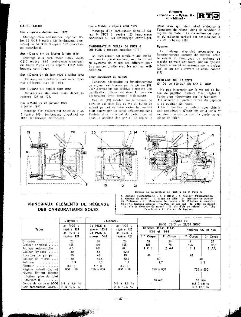 EVOLUTION DE LA CONSTRUCTION Dyane114