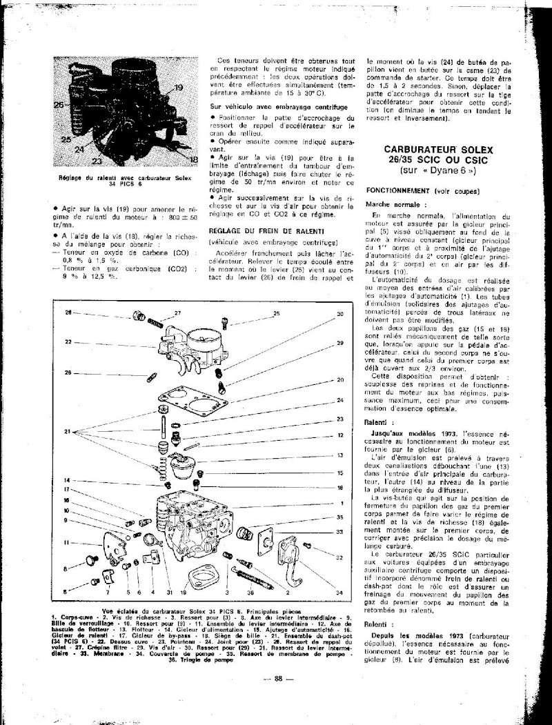 EVOLUTION DE LA CONSTRUCTION Dyane115