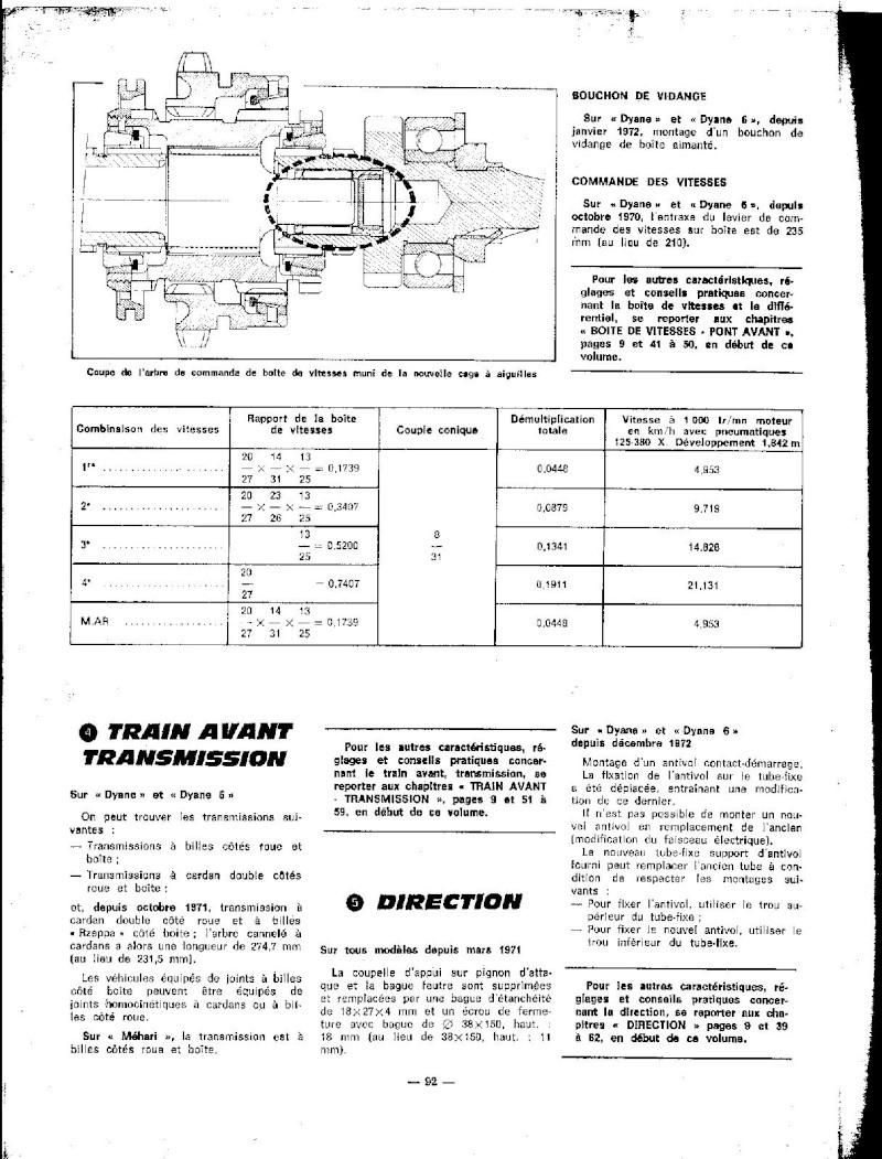 EVOLUTION DE LA CONSTRUCTION Dyane120