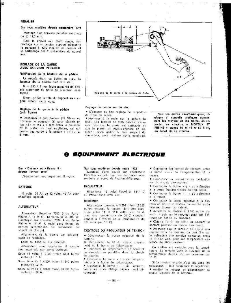 EVOLUTION DE LA CONSTRUCTION Dyane122