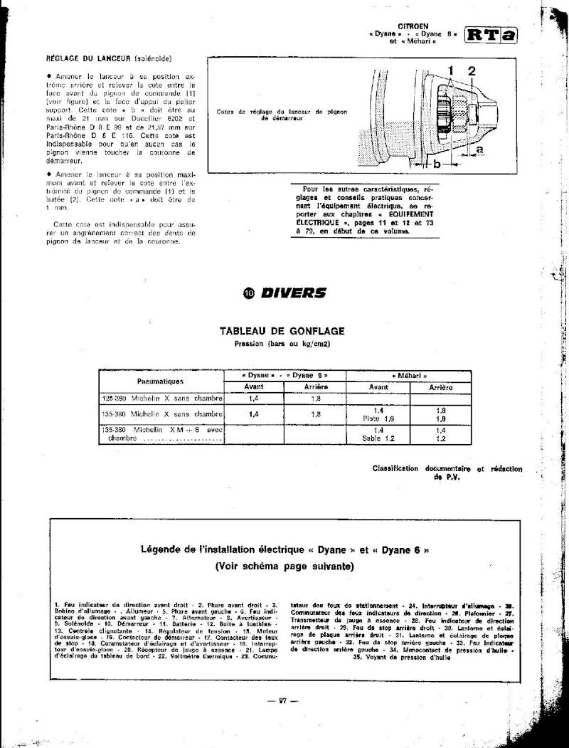 EVOLUTION DE LA CONSTRUCTION Dyane125
