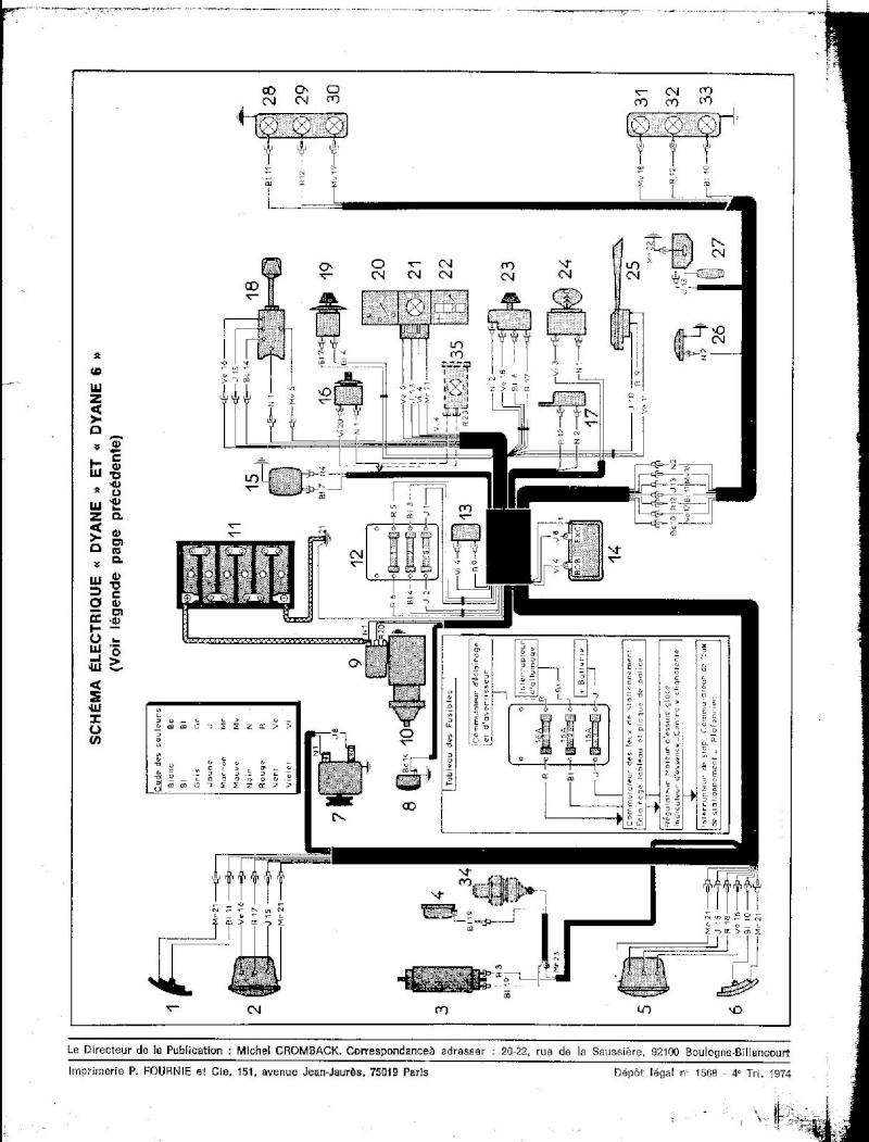 EVOLUTION DE LA CONSTRUCTION Dyane126