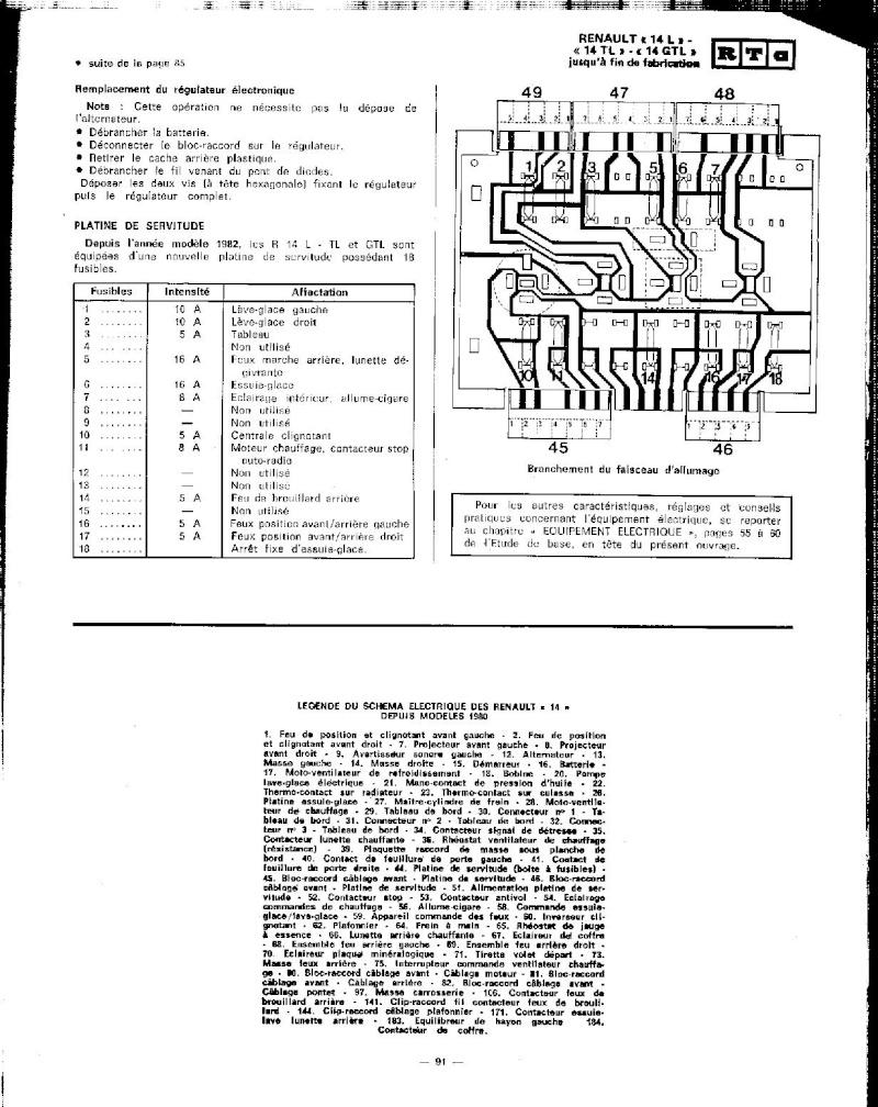 EVOLUTION DE LA CONSTRUCTION Rta_r100