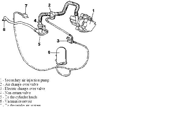 branchement durite system valve pour l'air secondaire Schema10