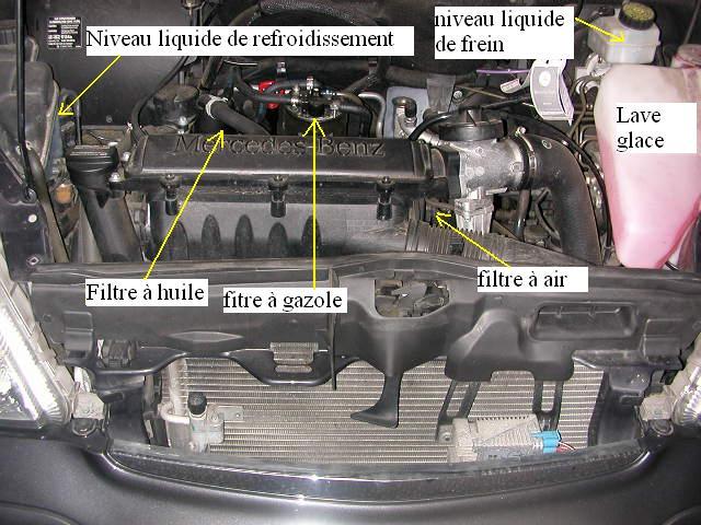 Symbole Prechauffage Mercedes Classe B