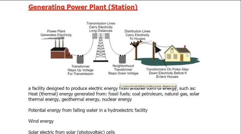 Course for Electrical Engineering Student who wants to know about Generating Power Stations in Electrical Power System.