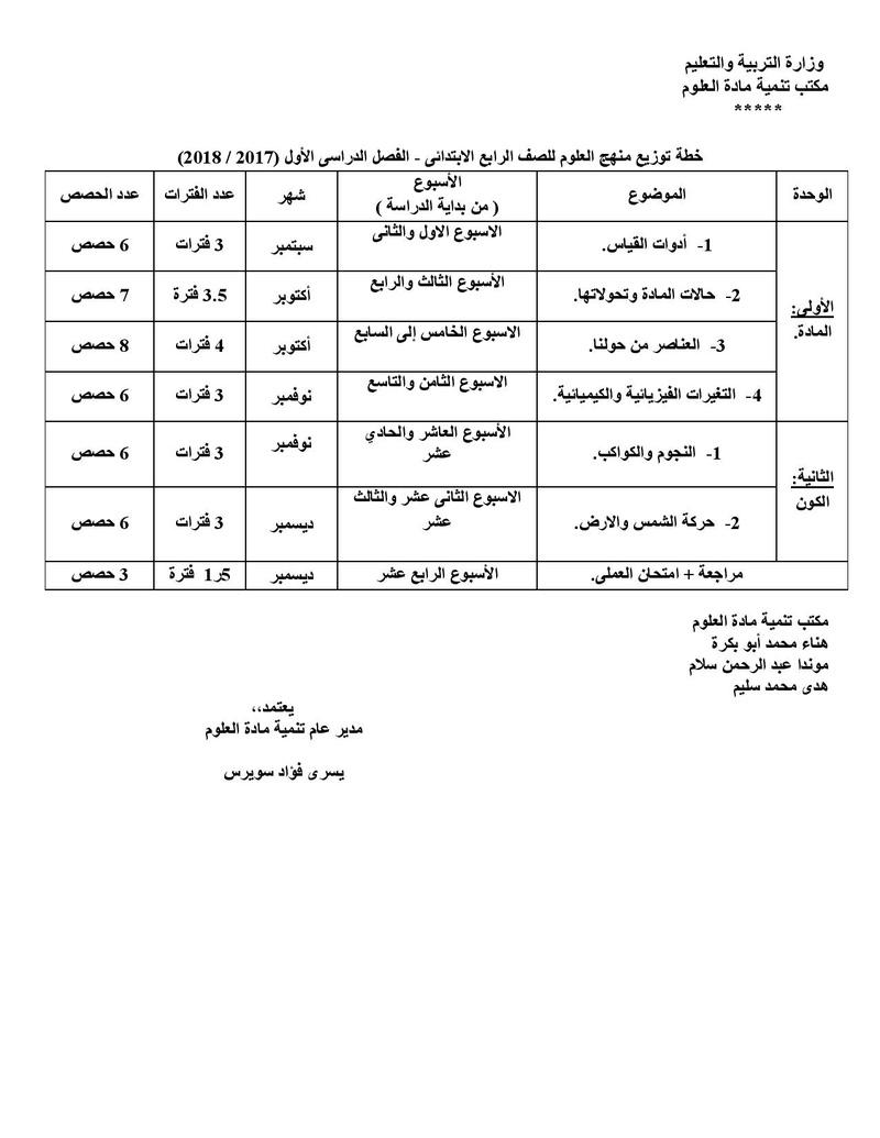 توزيع منهج العلوم للصفوف الرابع والخامس والسادس الابتدائى الترم الاول