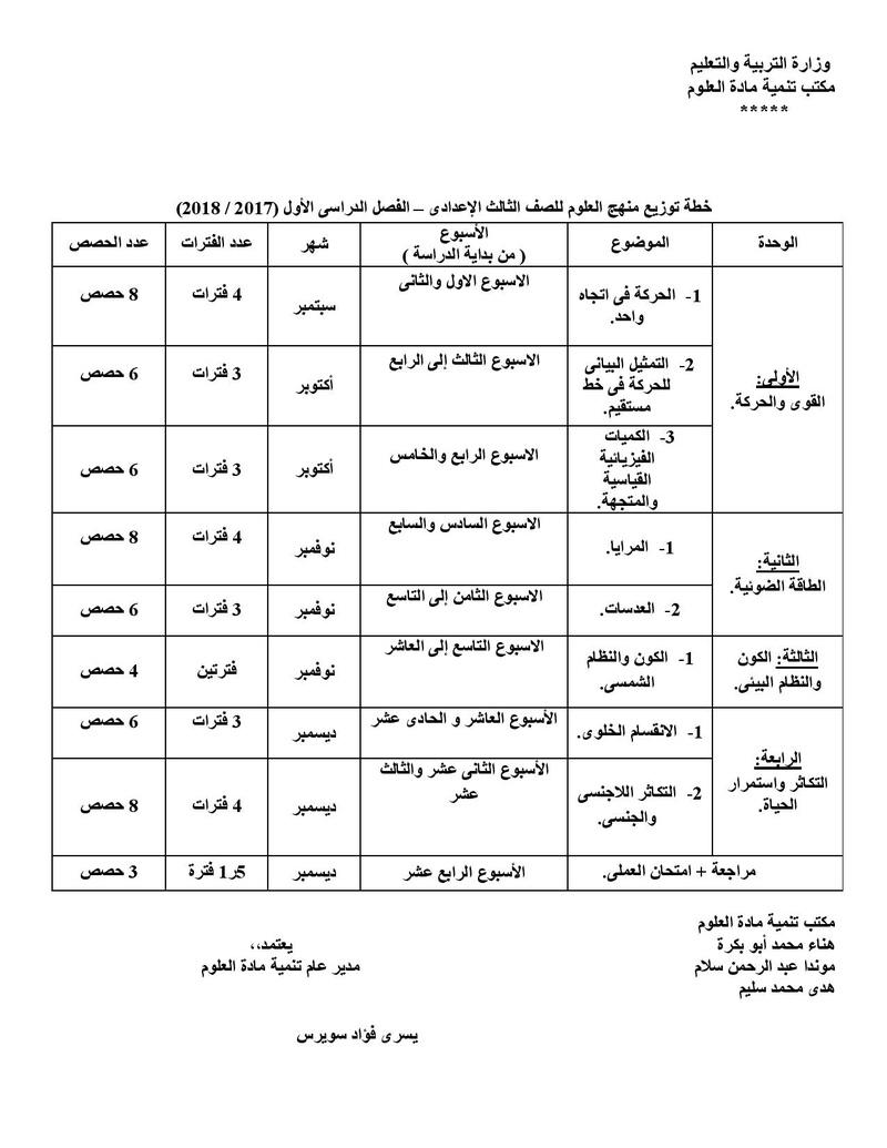 توزيع منهج العلوم للصفوف الاول والثانى والثالث الاعدادى الترم الاول