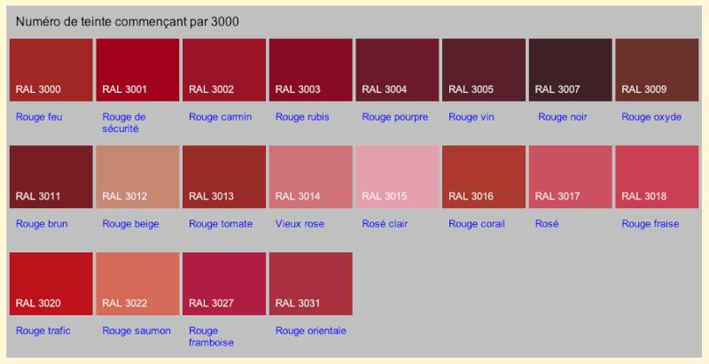 Ma 1100 gpz page 2 - Les differentes nuances de rouge ...