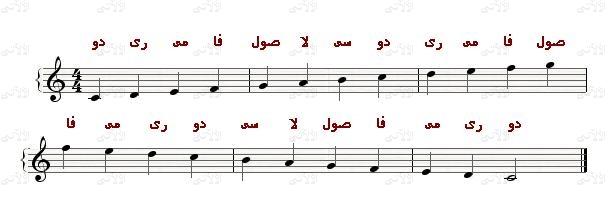 كتاب تعلم النوتة الموسيقية pdf