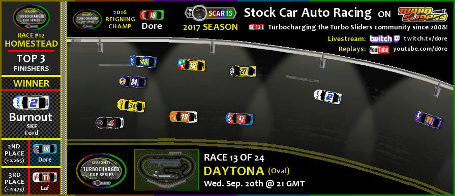 SCARTS - Stock Car Auto Racing on Turbo Sliders - 2017 Season