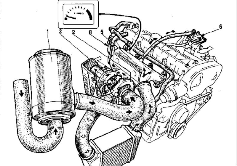 moteur j8s cherokee 2 1l td 1988