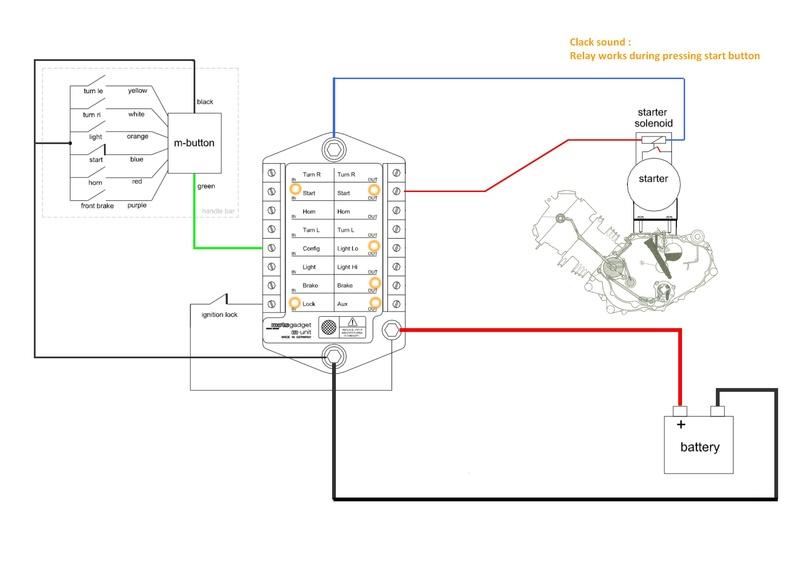 modernisation faisceau motogadget m-unit