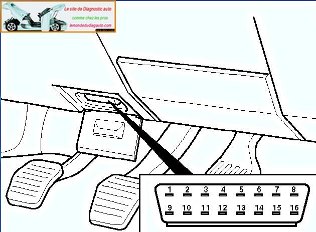 emplacement prise diagnostic obd idea 2005 alliottom59. Black Bedroom Furniture Sets. Home Design Ideas