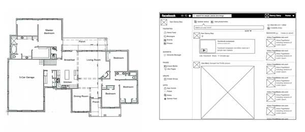 El arquitecto UX/UI