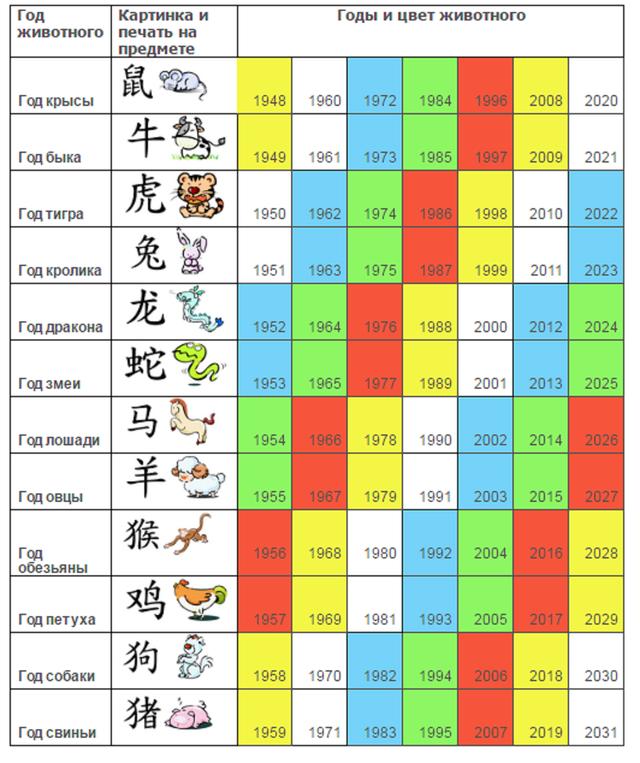 Когда день дракона по китайскому календарю в 2018 103